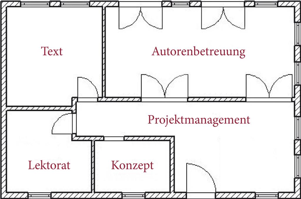 Koproduktionen und Lizenzen vom nationalen und internationalen Buchmarkt aus dem wohnbuchbüro