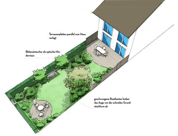 Gartenplan_6 Schritte zum Traumgarten Das Arbeitsbuch zur Gartenplanung_Lilli_Straub_Kosmos_2020